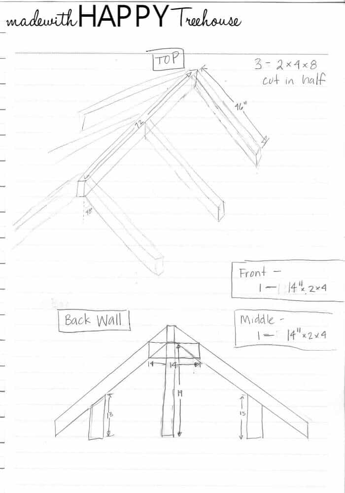 treehouse-roof-plans